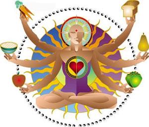 Yoga du coeur