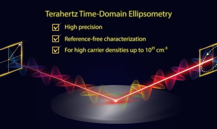 Ellipsométrie THz dans le domaine temporel de haute précision pour les semi-conducteurs à large gap